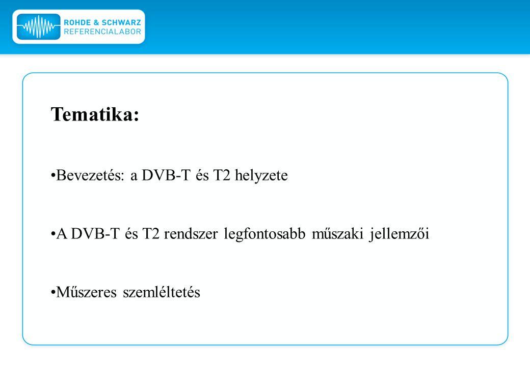 Tematika: Bevezetés: a DVB-T és T2 helyzete