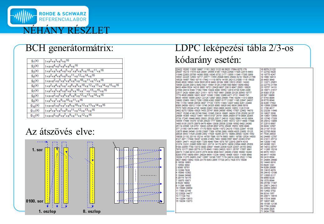 NÉHÁNY RÉSZLET BCH generátormátrix: LDPC leképezési tábla 2/3-os kódarány esetén: