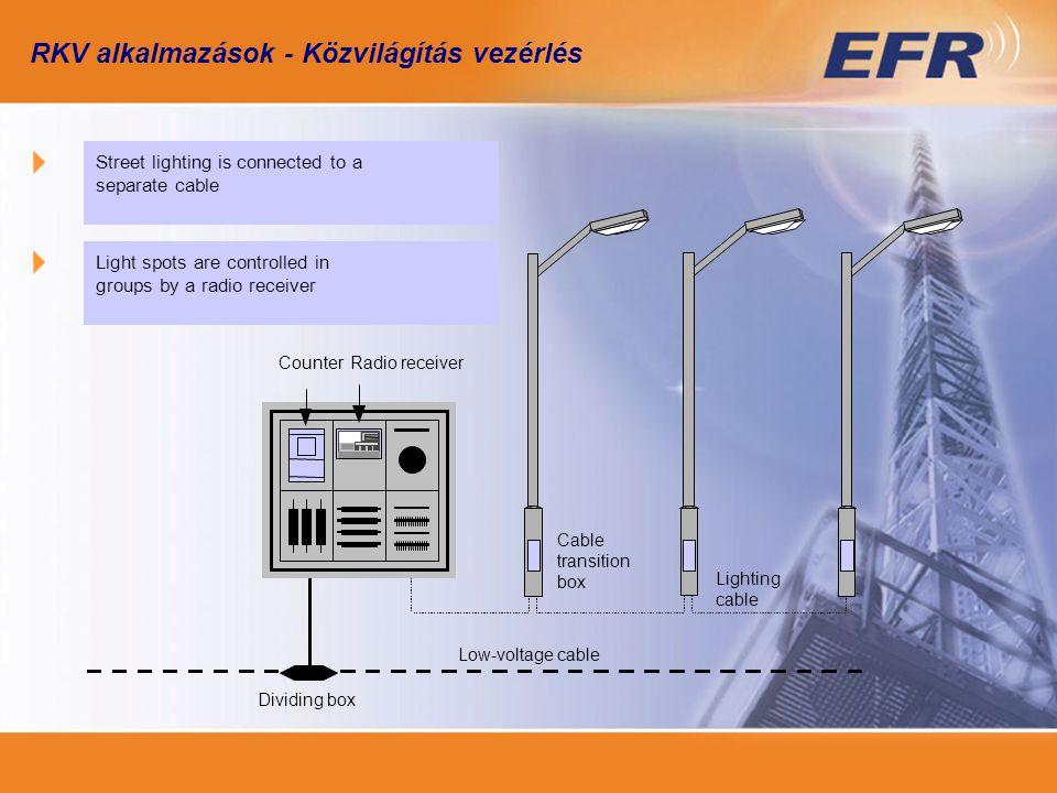 RKV alkalmazások - Közvilágítás vezérlés