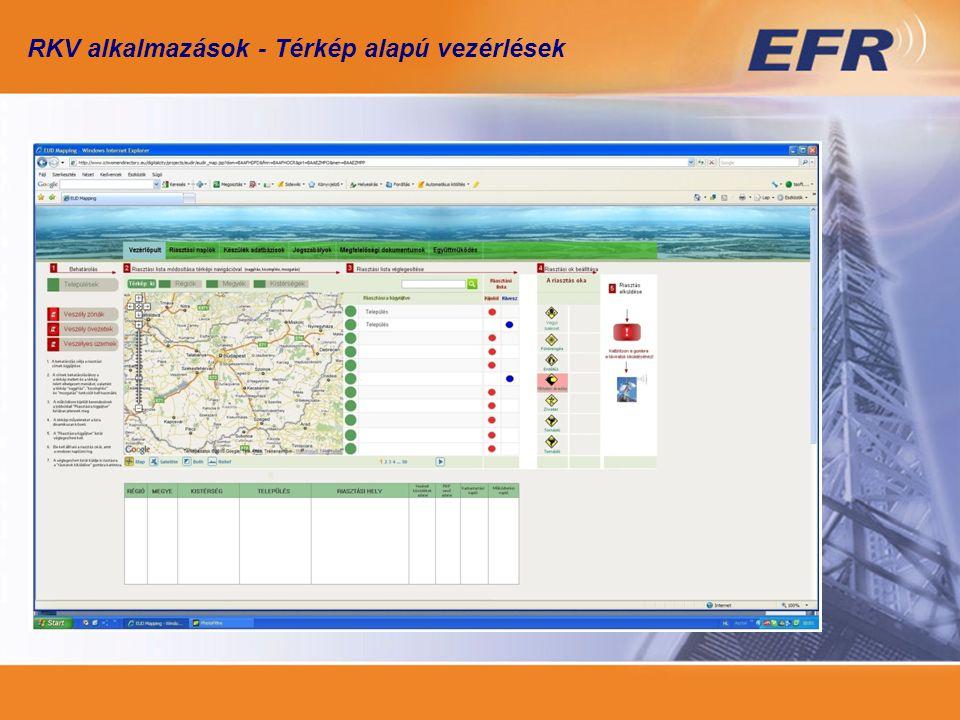 RKV alkalmazások - Térkép alapú vezérlések