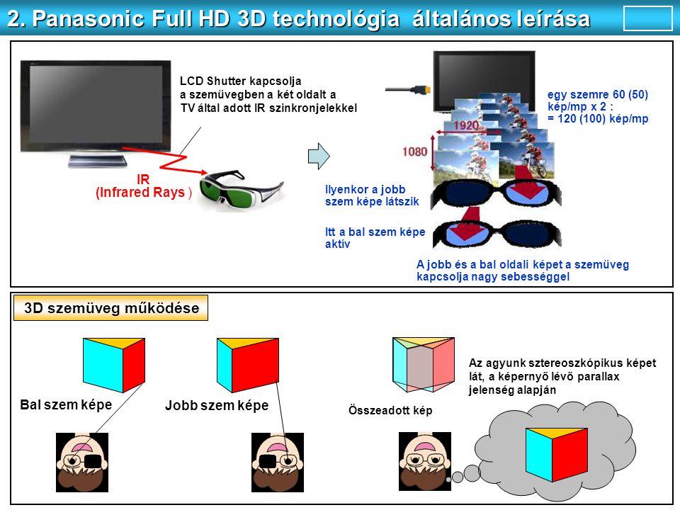 2. Panasonic Full HD 3D technológia általános leírása