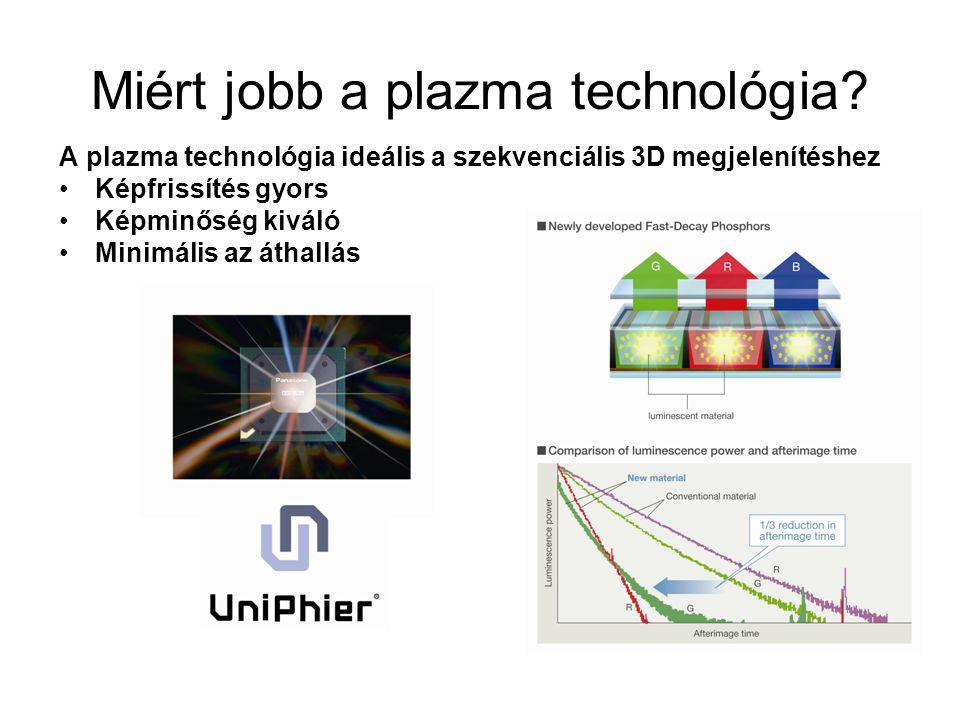 Miért jobb a plazma technológia