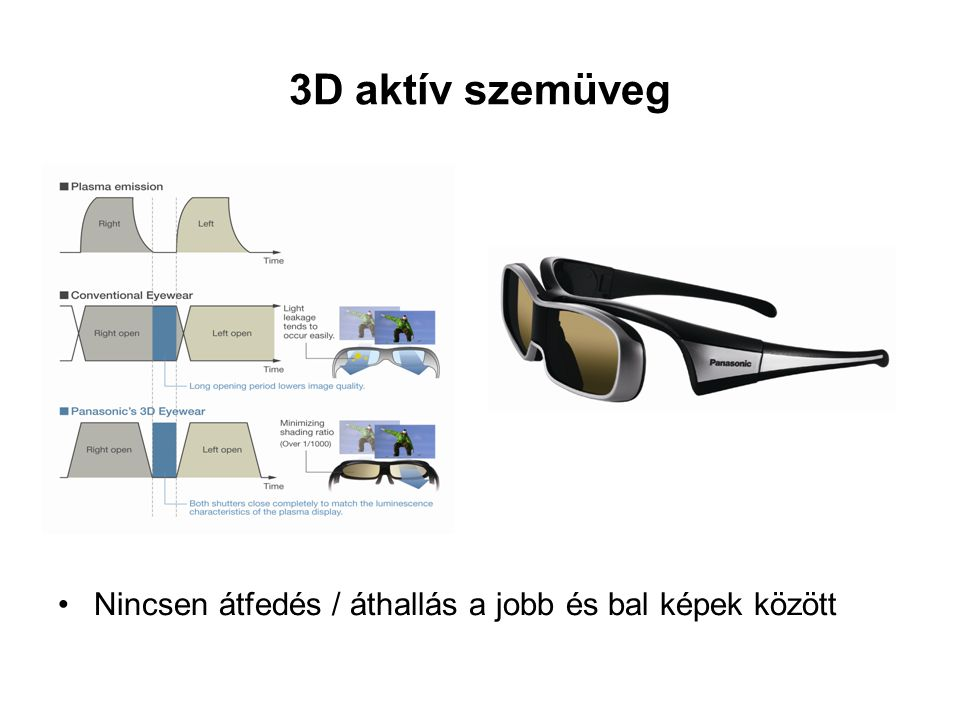 3D aktív szemüveg Nincsen átfedés / áthallás a jobb és bal képek között