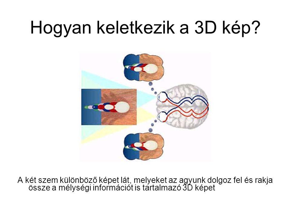 Hogyan keletkezik a 3D kép