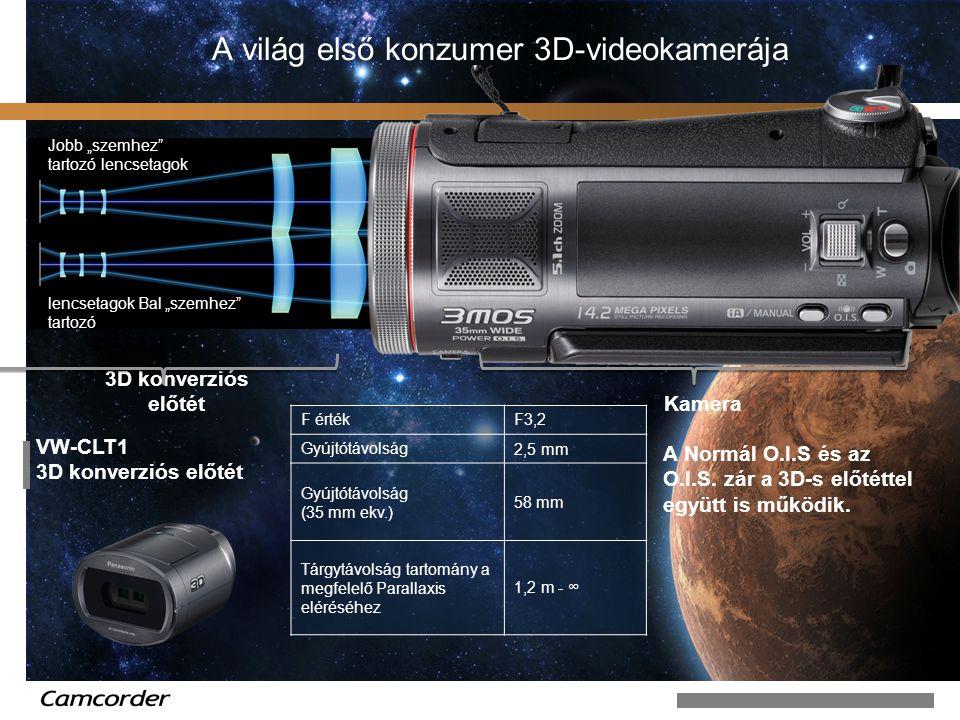 A világ első konzumer 3D-videokamerája