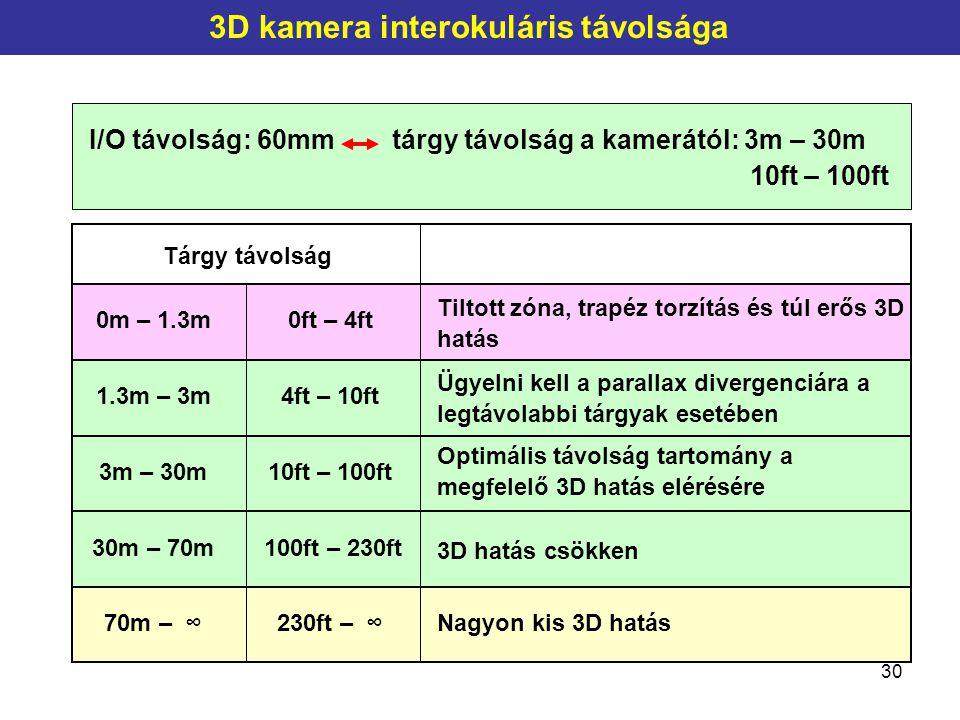 3D kamera interokuláris távolsága