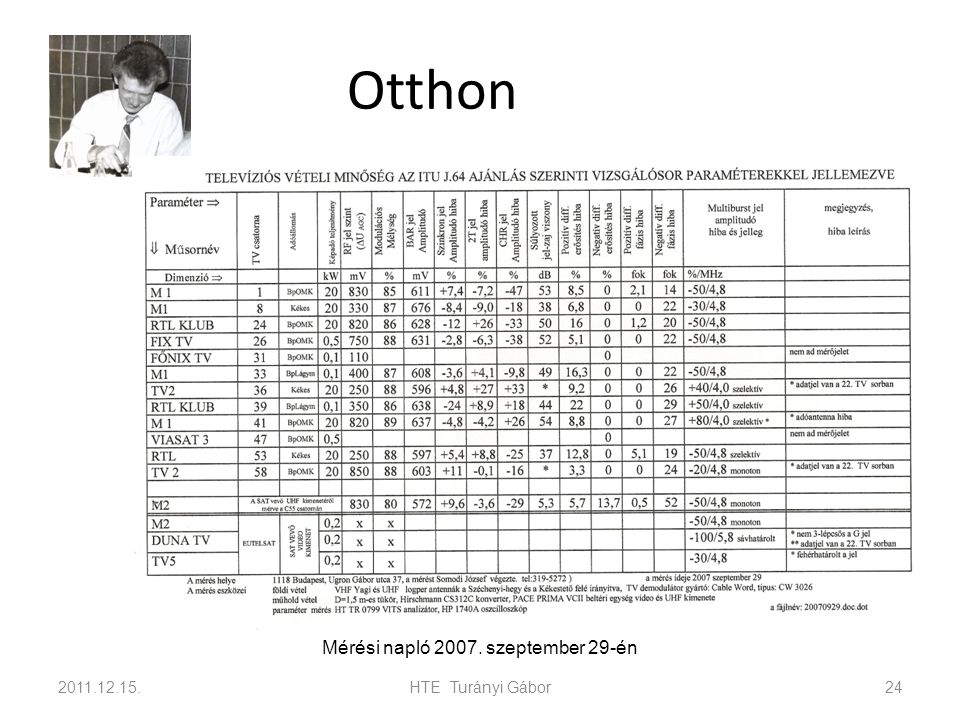 Mérési napló 2007. szeptember 29-én