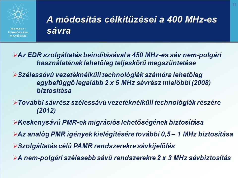 A módosítás célkitűzései a 400 MHz-es sávra