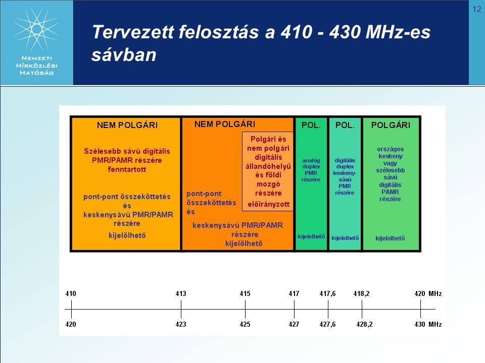 Tervezett felosztás a 410 - 430 MHz-es sávban