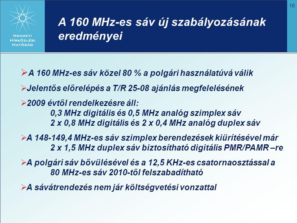 A 160 MHz-es sáv új szabályozásának eredményei