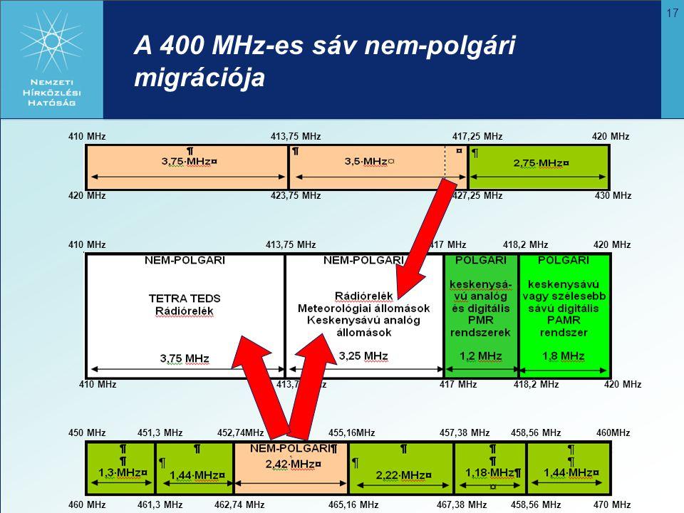 A 400 MHz-es sáv nem-polgári migrációja