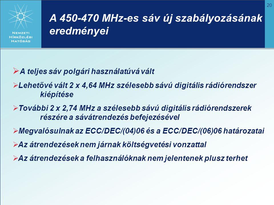A 450-470 MHz-es sáv új szabályozásának eredményei