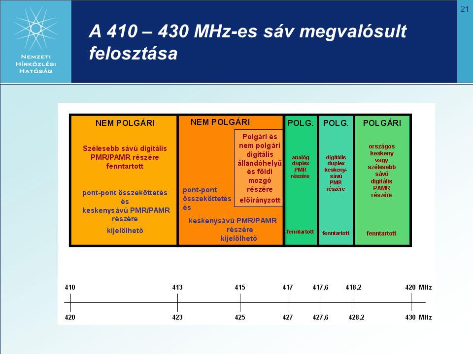 A 410 – 430 MHz-es sáv megvalósult felosztása