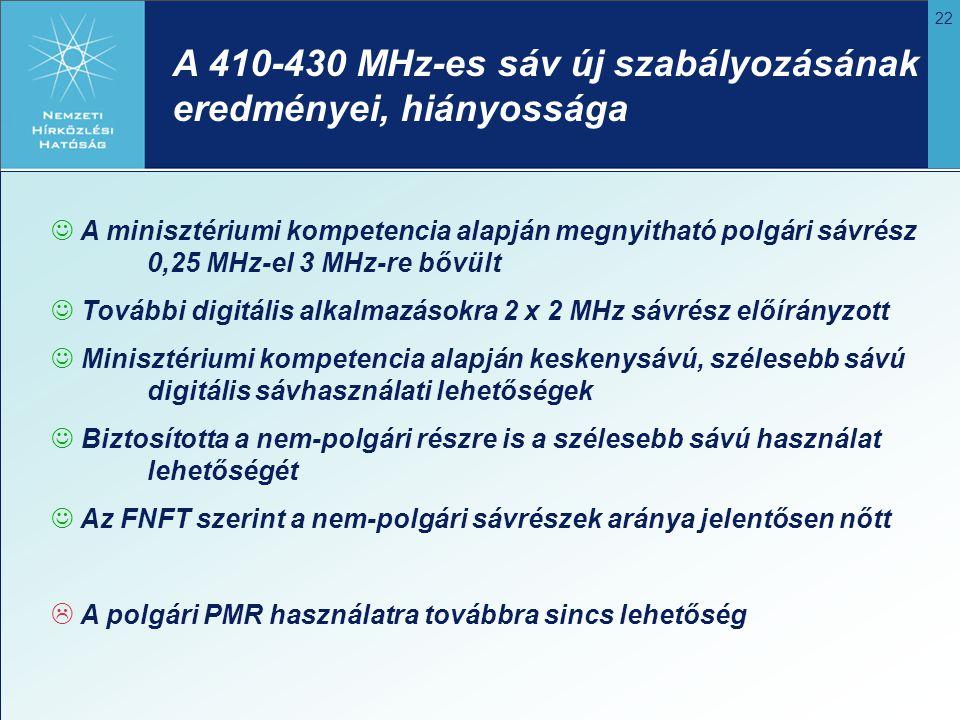 A 410-430 MHz-es sáv új szabályozásának eredményei, hiányossága