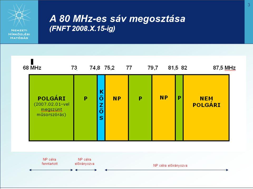 A 80 MHz-es sáv megosztása (FNFT 2008.X.15-ig)