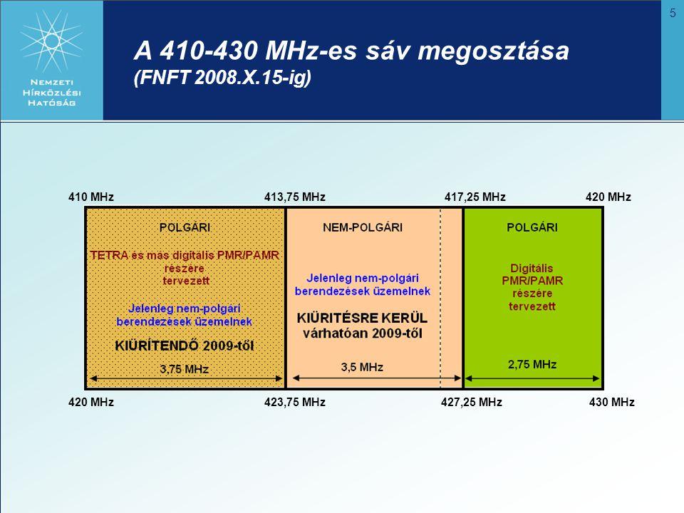 A 410-430 MHz-es sáv megosztása (FNFT 2008.X.15-ig)