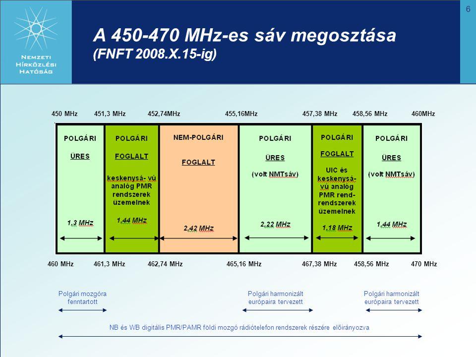 A 450-470 MHz-es sáv megosztása (FNFT 2008.X.15-ig)