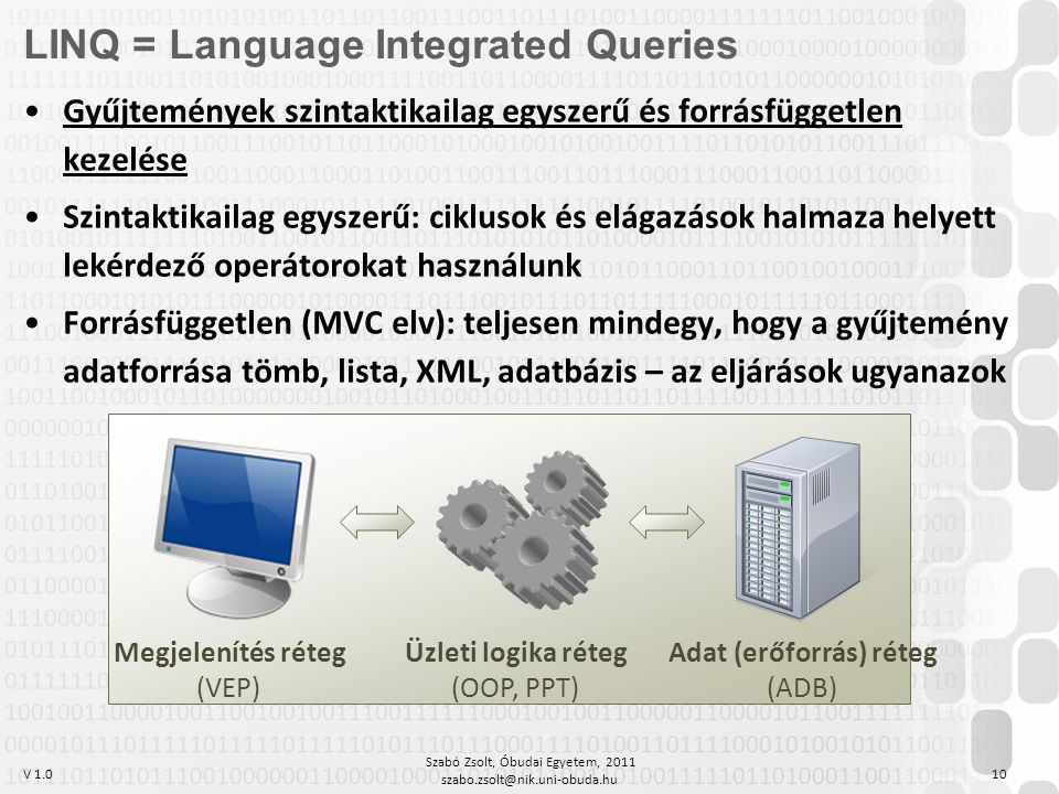 LINQ = Language Integrated Queries