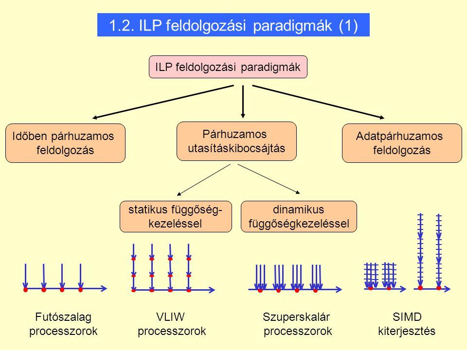 1.2. ILP feldolgozási paradigmák (1)