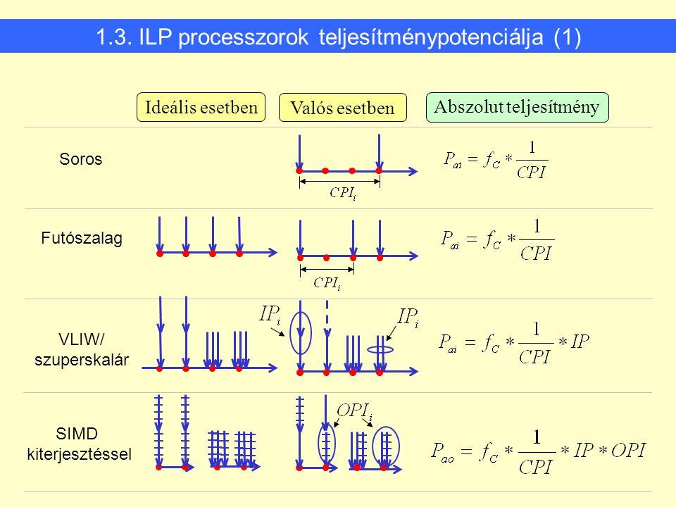 1.3. ILP processzorok teljesítménypotenciálja (1)