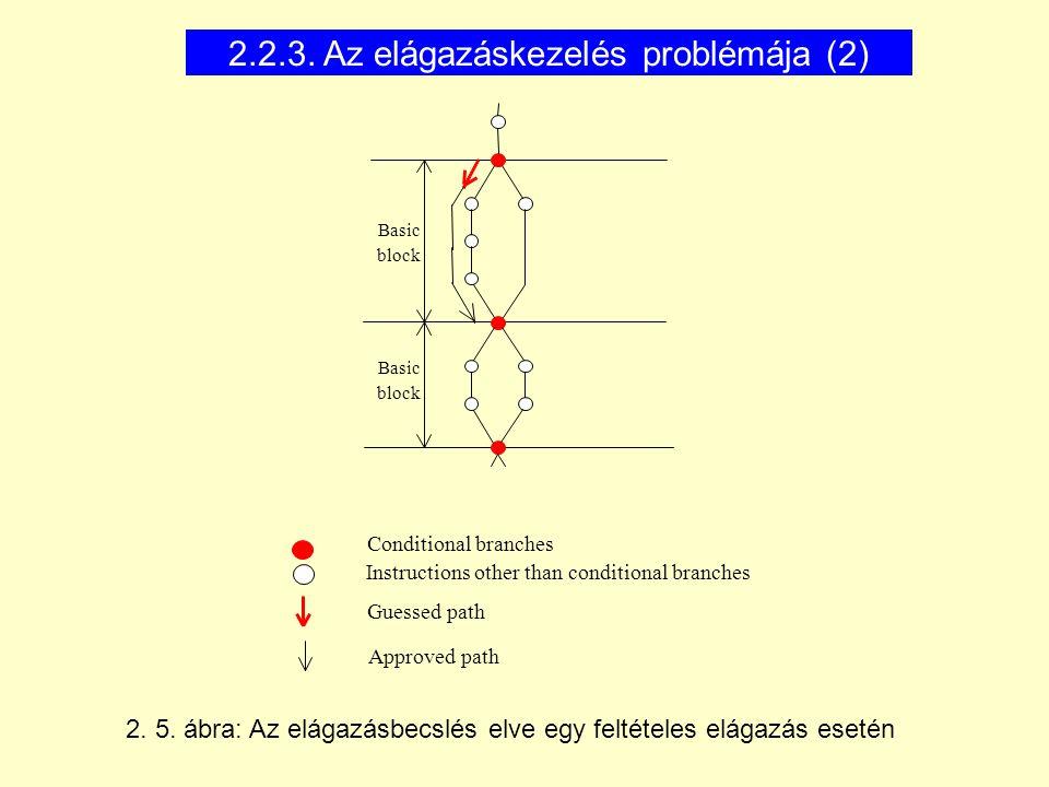 2.2.3. Az elágazáskezelés problémája (2)