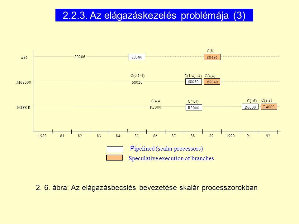 2.2.3. Az elágazáskezelés problémája (3)