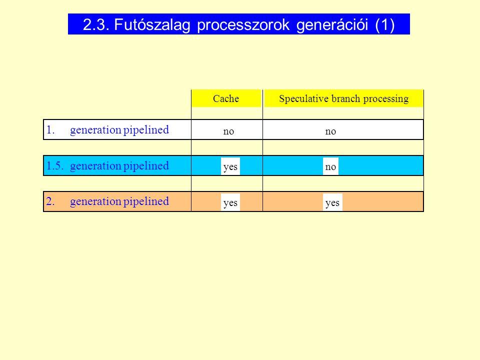 2.3. Futószalag processzorok generációi (1)