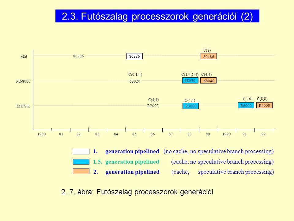 2.3. Futószalag processzorok generációi (2)