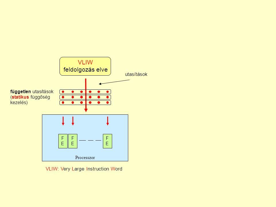 VLIW feldolgozás elve utasítások VLIW: Very Large Instruction Word