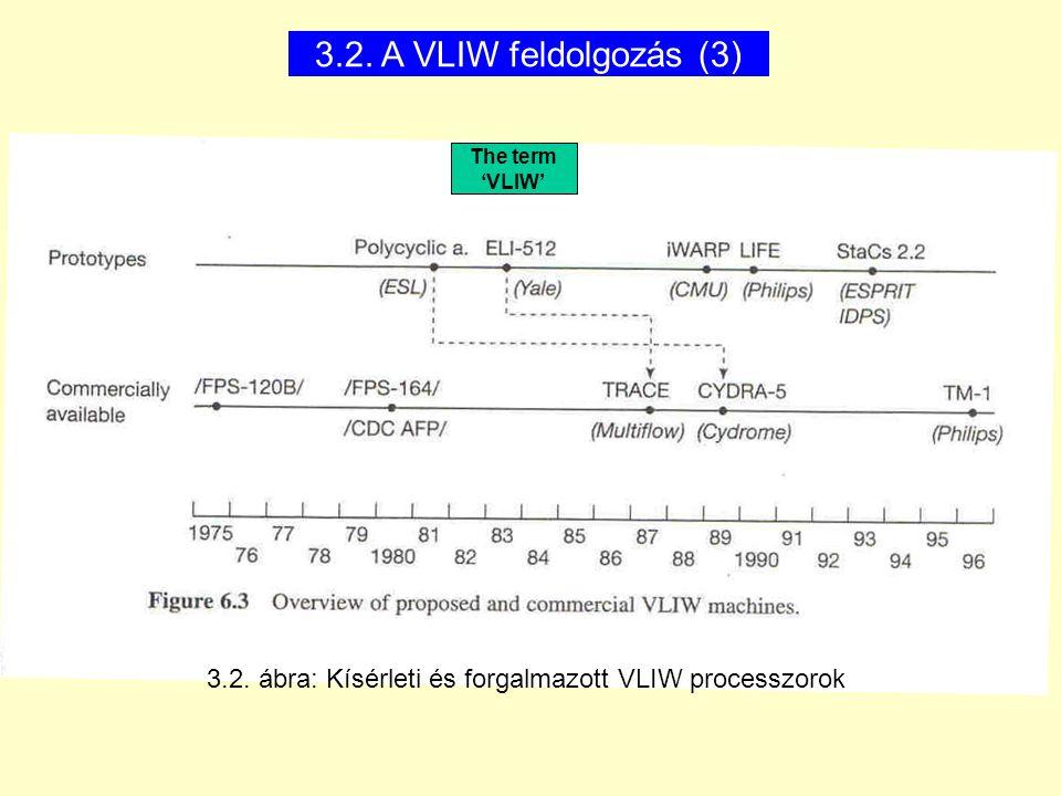 3.2. ábra: Kísérleti és forgalmazott VLIW processzorok