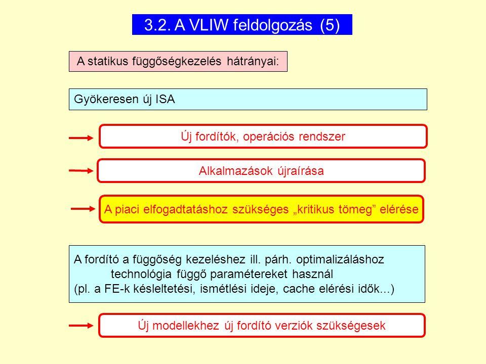 3.2. A VLIW feldolgozás (5) A statikus függőségkezelés hátrányai:
