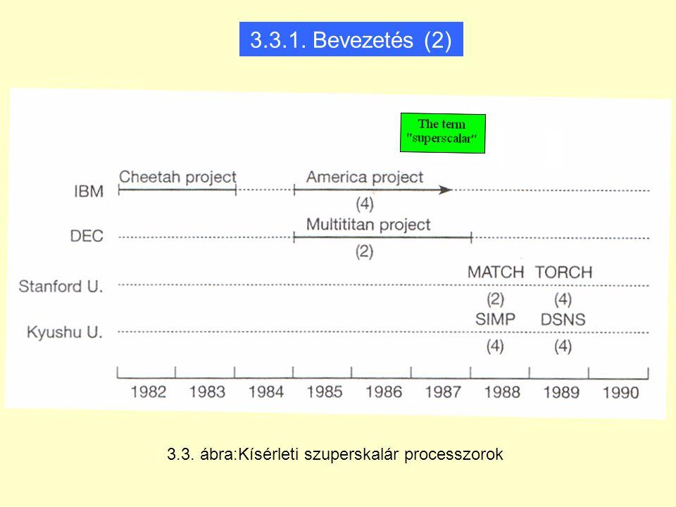 3.3. ábra:Kísérleti szuperskalár processzorok
