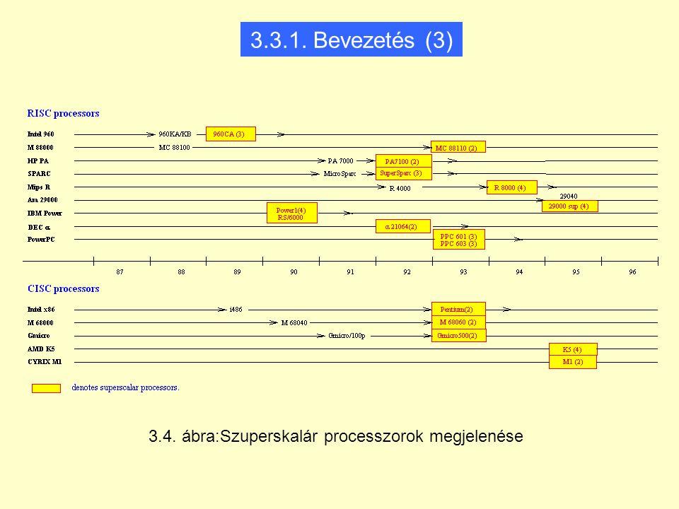 3.4. ábra:Szuperskalár processzorok megjelenése