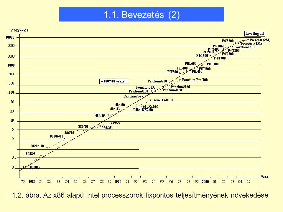1.1. Bevezetés (2) 1.2. ábra: Az x86 alapú Intel processzorok fixpontos teljesítményének növekedése