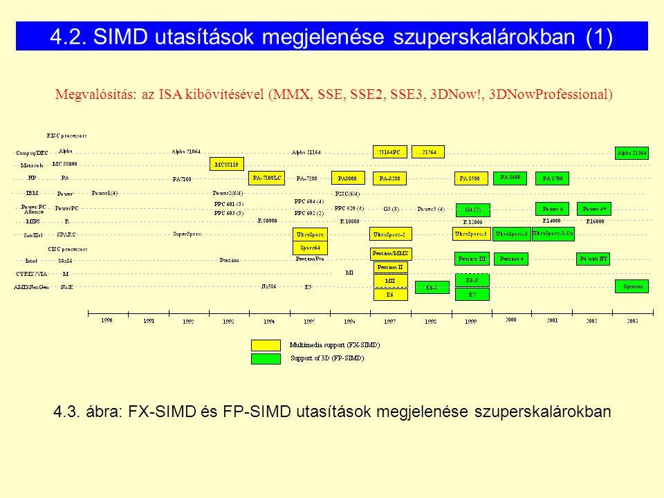 4.2. SIMD utasítások megjelenése szuperskalárokban (1)