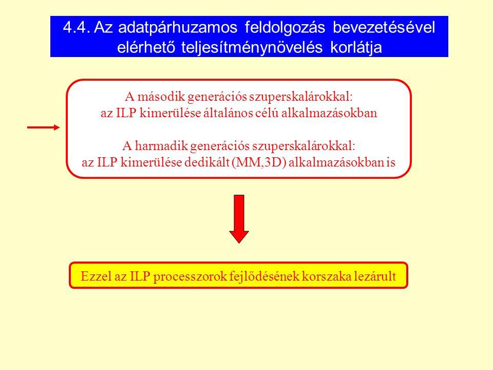 4.4. Az adatpárhuzamos feldolgozás bevezetésével elérhető teljesítménynövelés korlátja