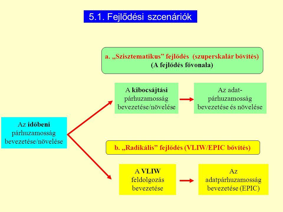 """5.1. Fejlődési szcenáriók a. """"Szisztematikus fejlődés (szuperskalár bővítés) (A fejlődés fővonala)"""