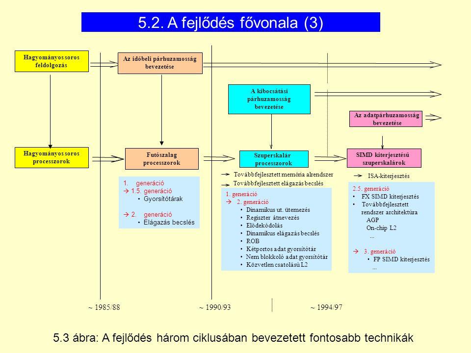 5.2. A fejlődés fővonala (3) Hagyományos soros feldolgozás. Az időbeli párhuzamosság bevezetése. Introduction of.