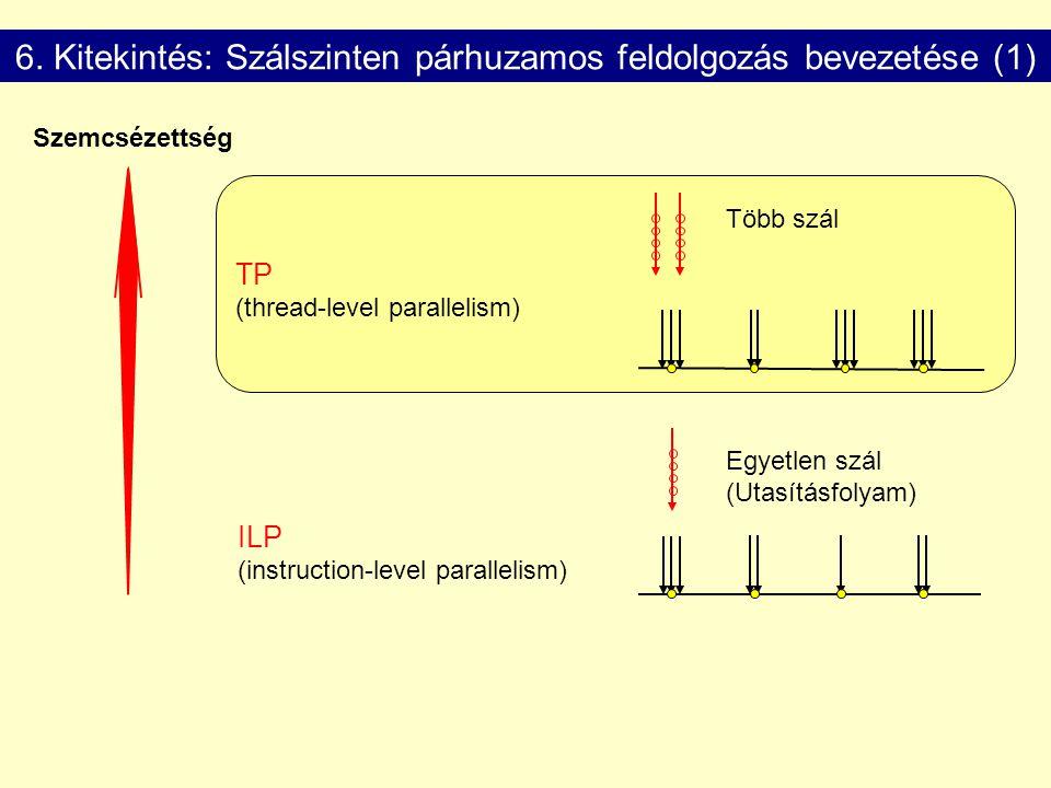 6. Kitekintés: Szálszinten párhuzamos feldolgozás bevezetése (1)