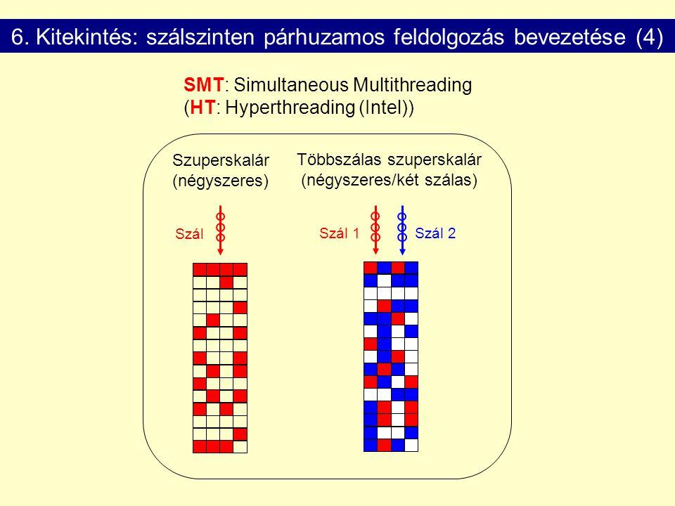 6. Kitekintés: szálszinten párhuzamos feldolgozás bevezetése (4)