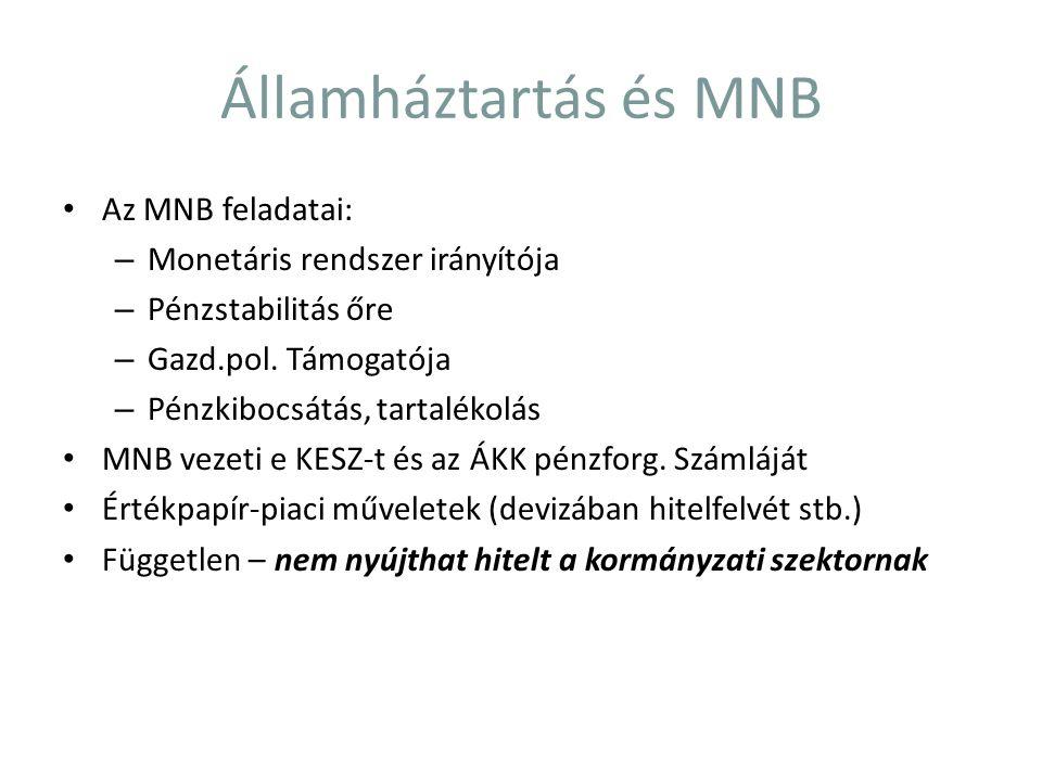 Államháztartás és MNB Az MNB feladatai: Monetáris rendszer irányítója