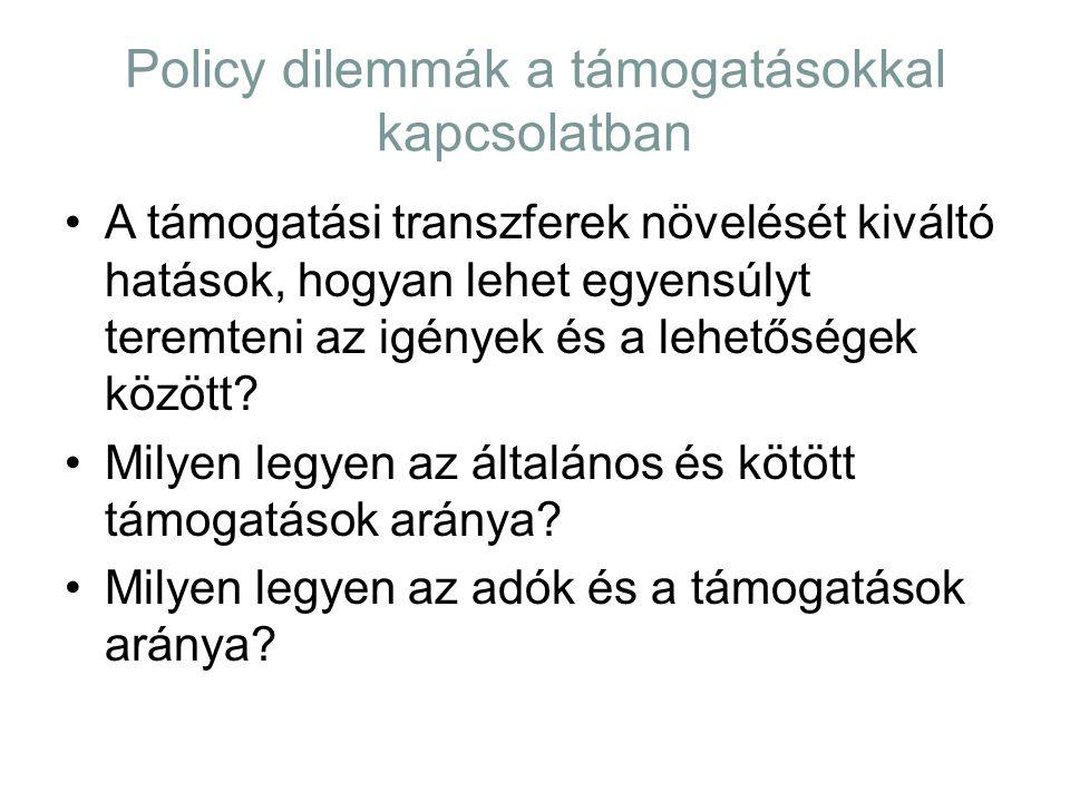 Policy dilemmák a támogatásokkal kapcsolatban