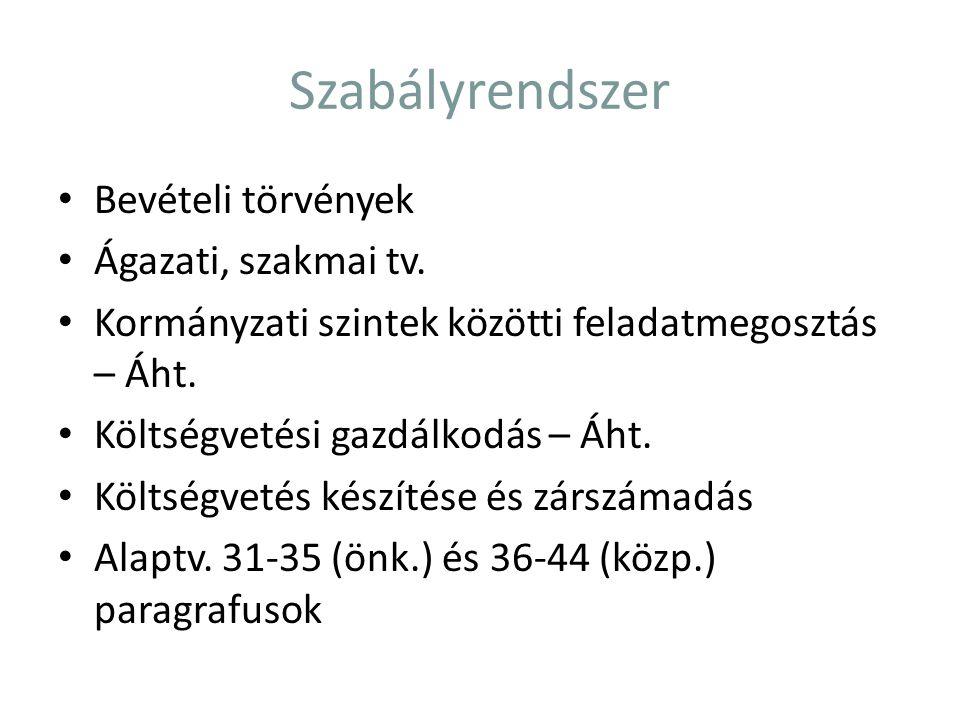 Szabályrendszer Bevételi törvények Ágazati, szakmai tv.