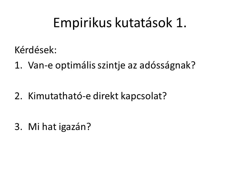 Empirikus kutatások 1. Kérdések: