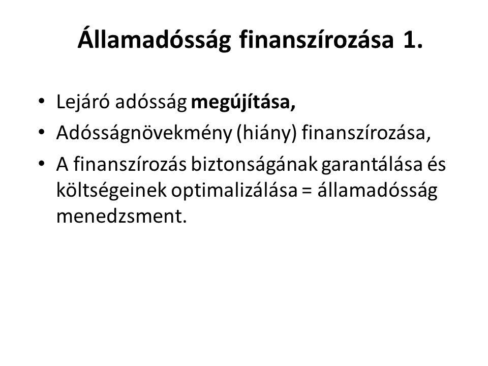Államadósság finanszírozása 1.