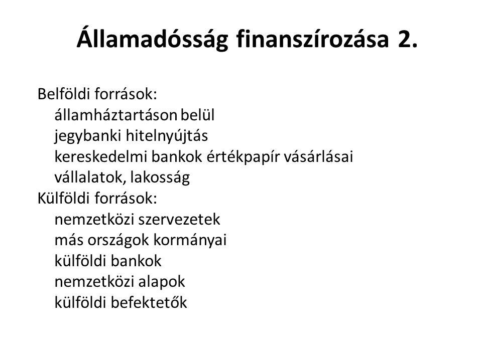 Államadósság finanszírozása 2.