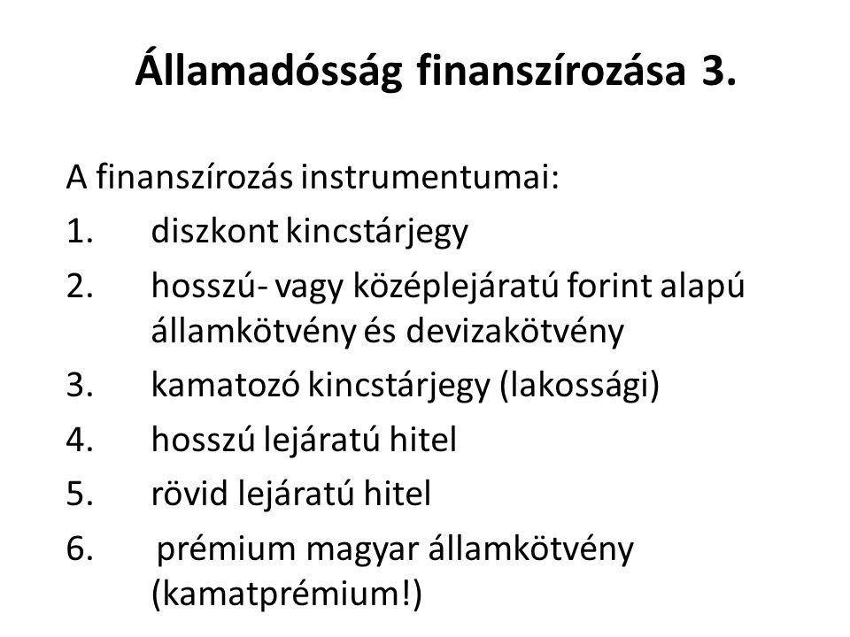 Államadósság finanszírozása 3.