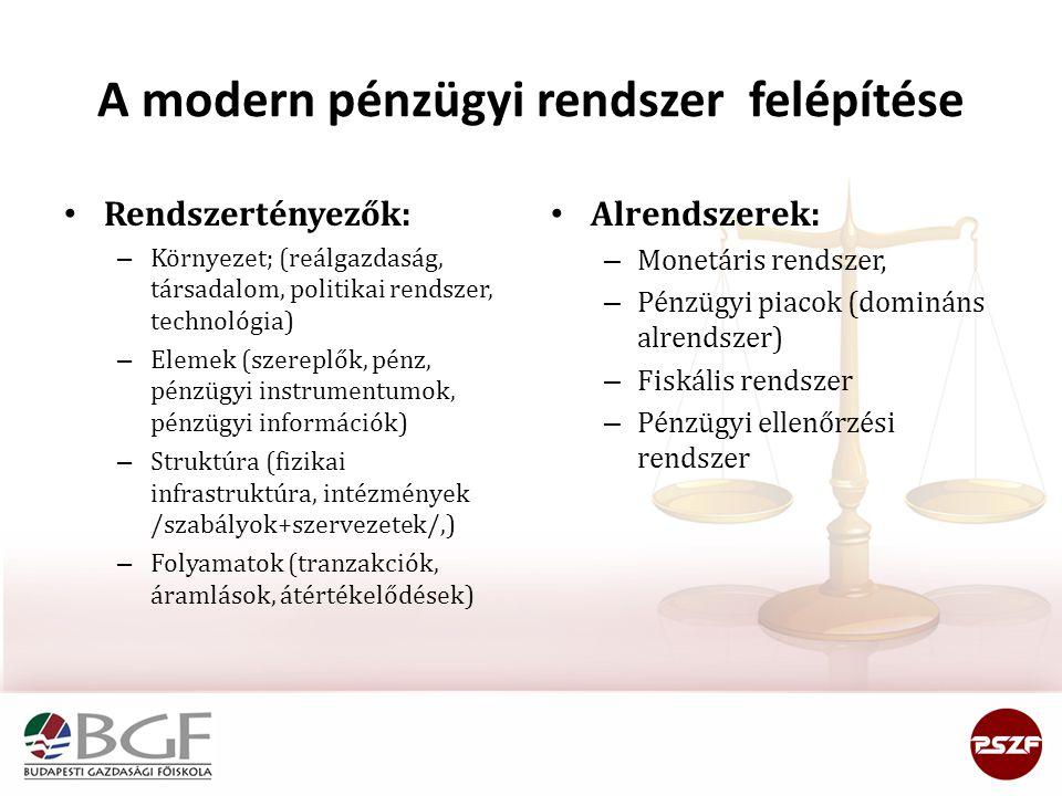 A modern pénzügyi rendszer felépítése