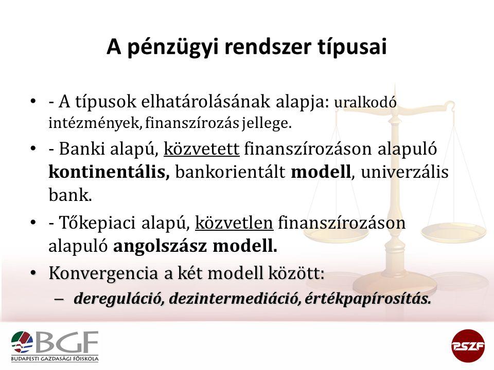 A pénzügyi rendszer típusai