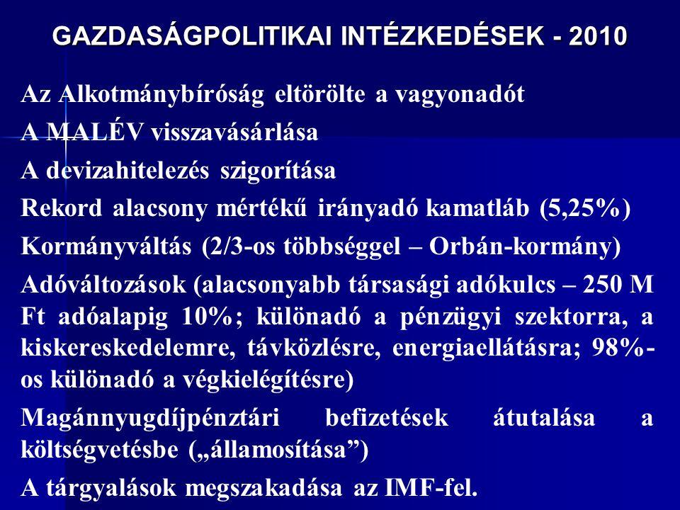 GAZDASÁGPOLITIKAI INTÉZKEDÉSEK - 2010